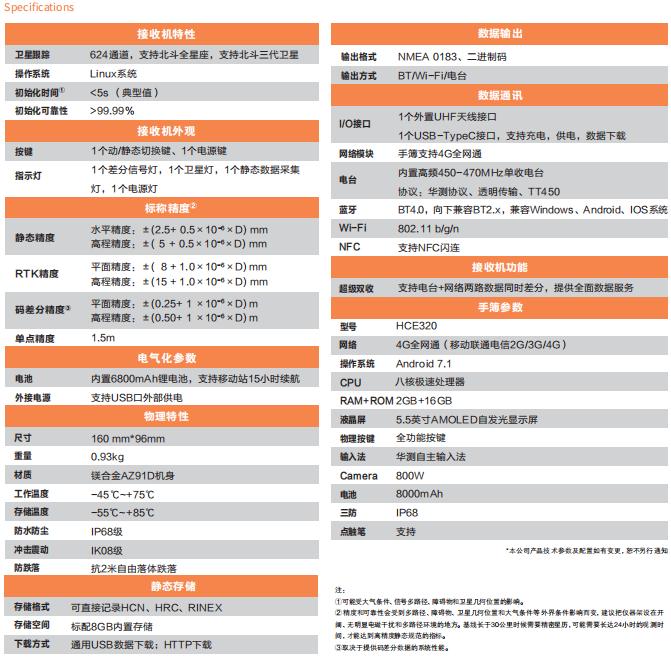 华测E90智能RTK技术参数